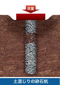 土砂混じりの砕石杭